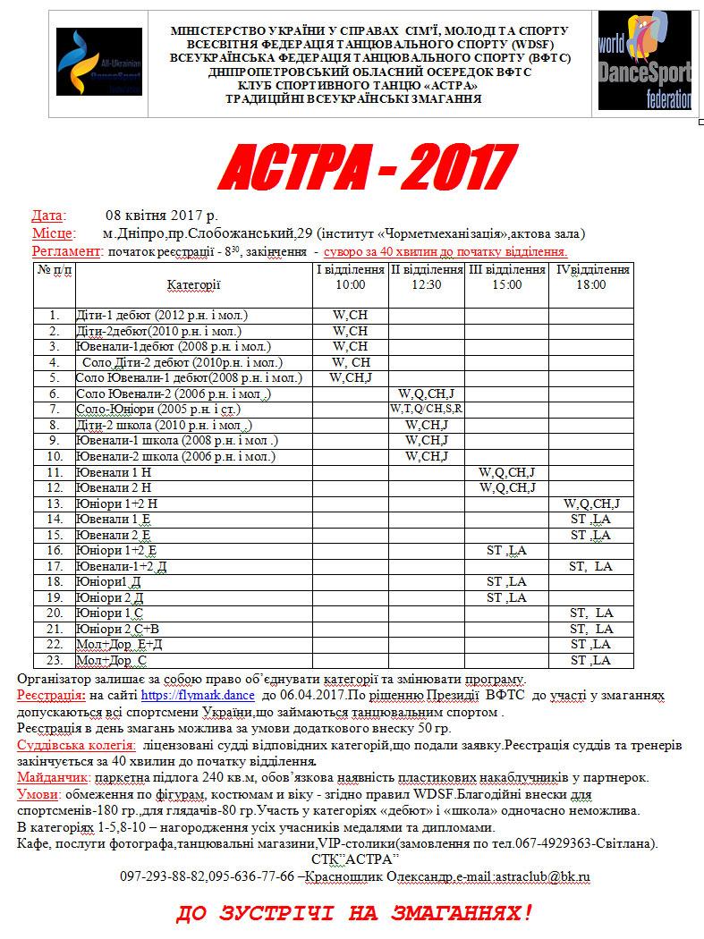 АСТРА - 2017